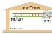 GS건설, 하반기 분양 자이아파트에 '무환기형' 공기청정시스템