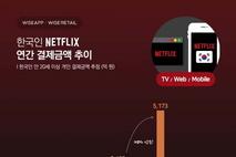 질주 어디까지...넷플릭스, 지난해 한국서 '5000억' 벌었다