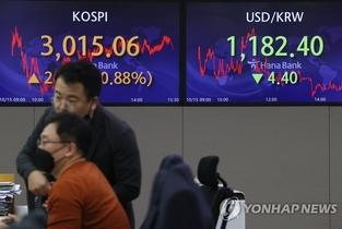 코스피 8거래일만 '3000' 탈환...글로벌 리스크 완화·반도체 지수 상승